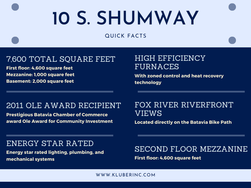 10 S Shumway Quick Facts